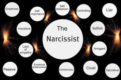 identify a narco